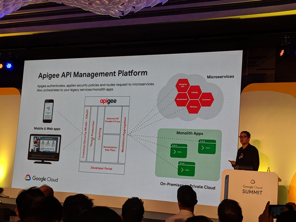 Apigee API Management Platform